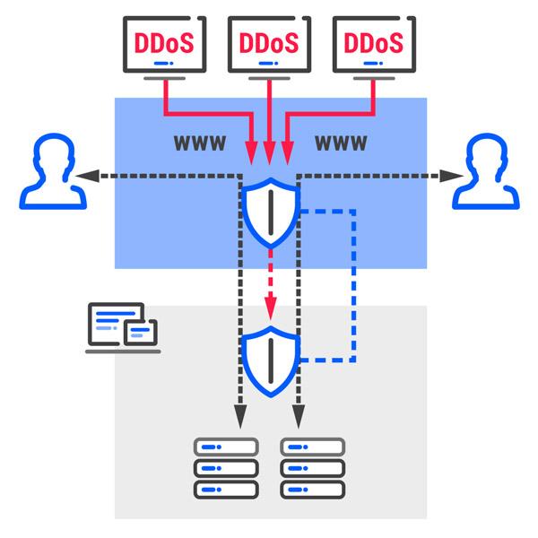 TDE2 | Global Cloud Xchange
